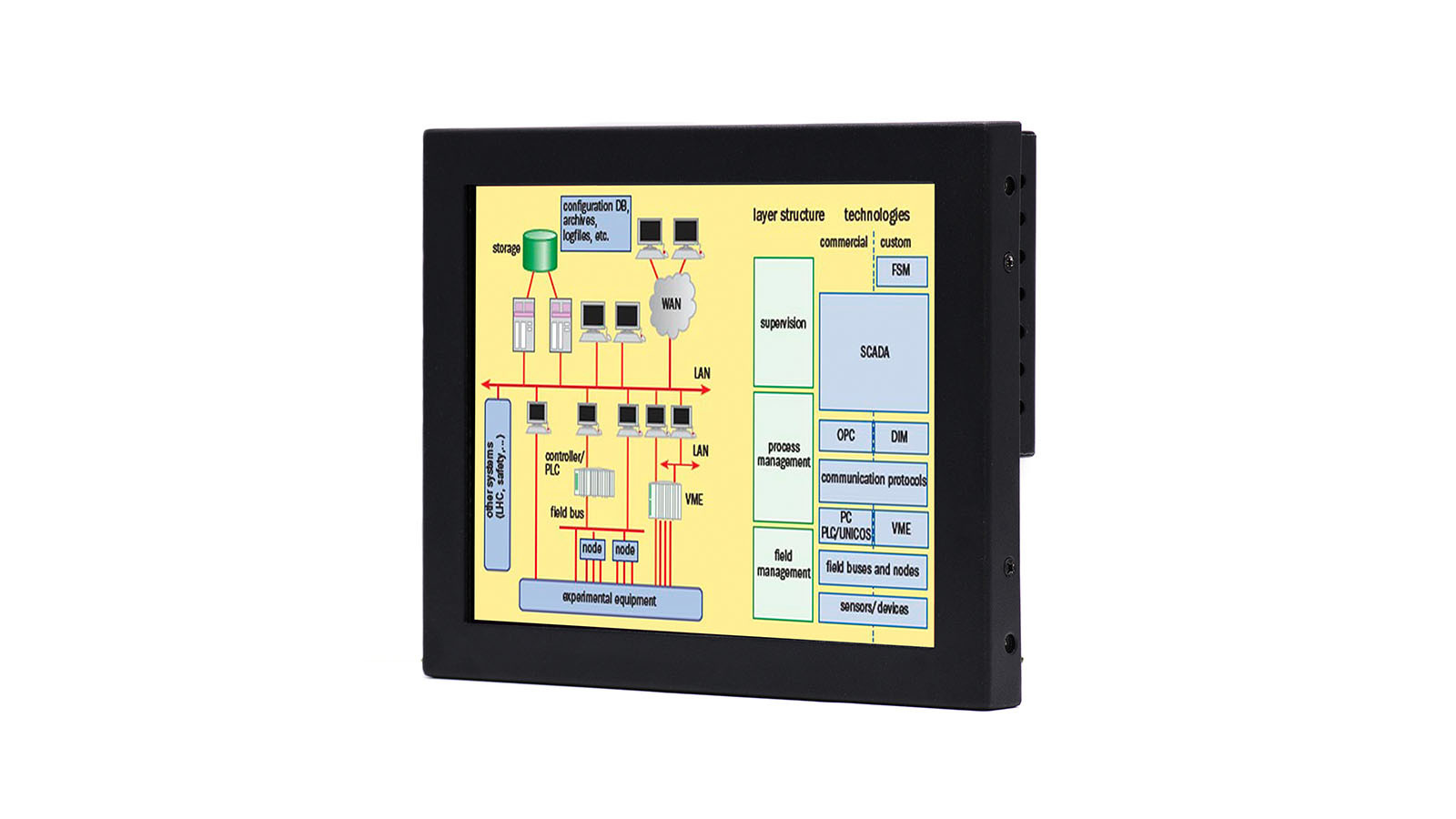 INDUSTRIAL TOUCH MONITOR KEETOUCH 8'' OPEN FRAME KOT-0080U-SA4BP